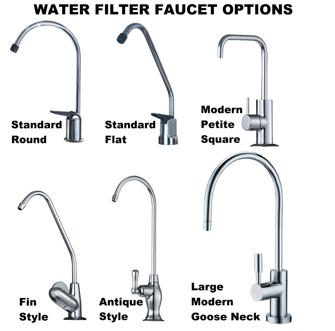 strikingly idea types of kitchen faucets 35 - Types Of Kitchen Faucets